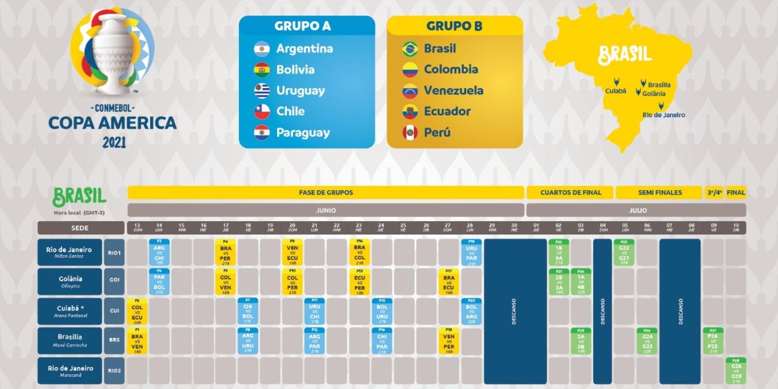 calendario Copa America 2021 Brasile